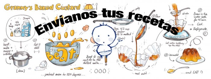 Recetas pediatria